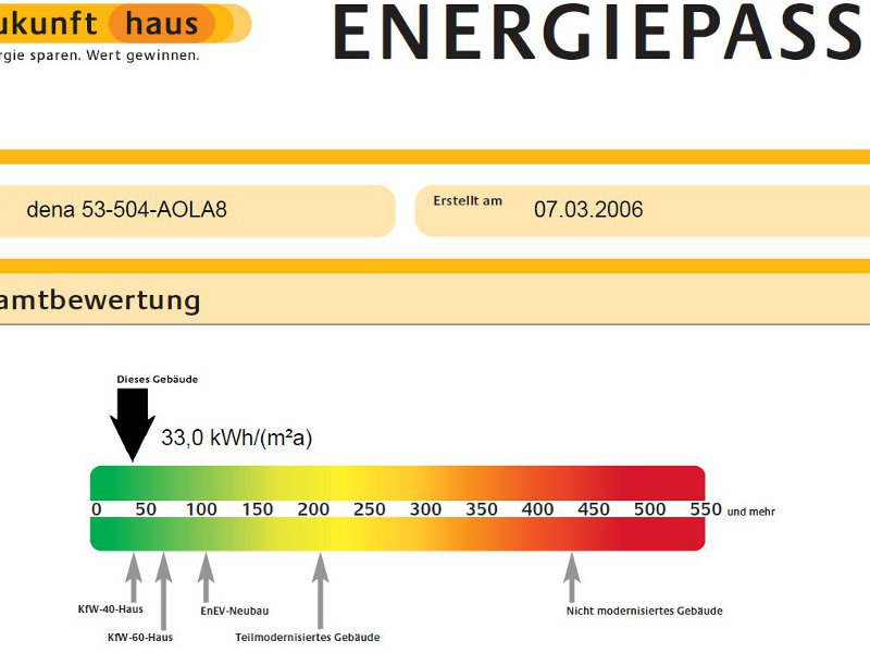 energieberatung und bauphysikheutec luftdichtigkeit thermografie energieeffizienz. Black Bedroom Furniture Sets. Home Design Ideas